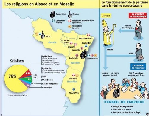 Religion-Alsace-Moselle.jpg